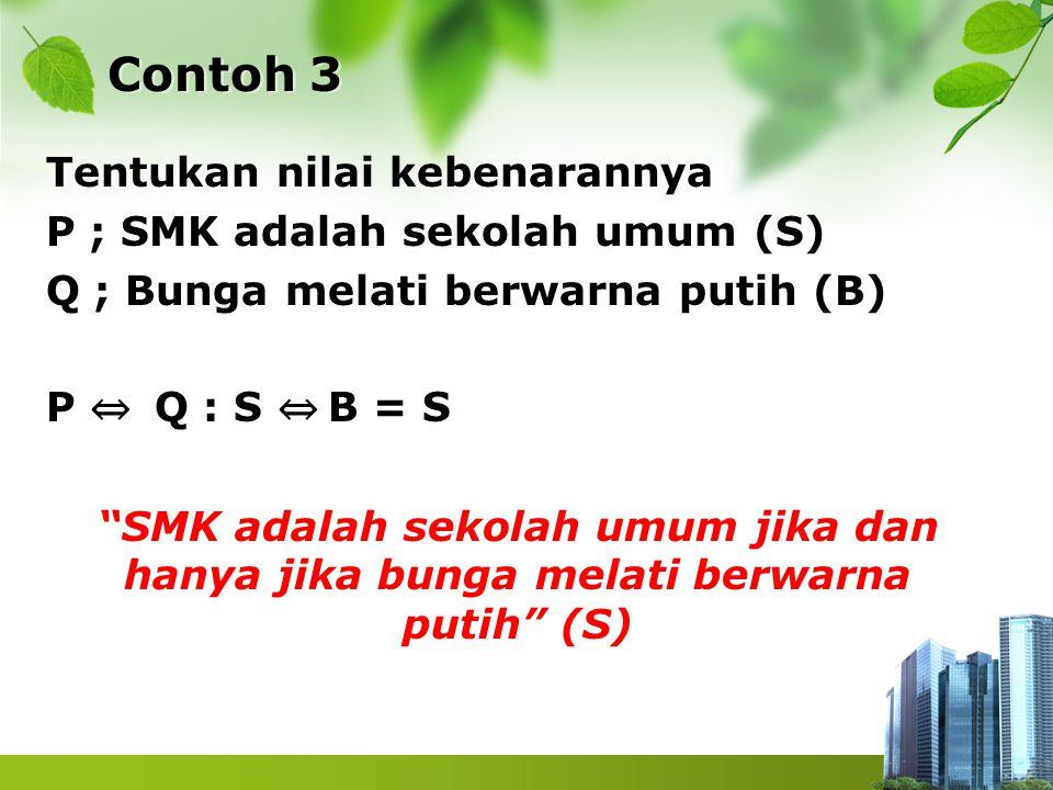 Contoh 4 Tentukan nilai kebenarannya P ; 11 adalah bilangan genap (S) Q ; ada 13 bulan dalam satu tahun (S) P ⇔ Q : S ⇔ S = B 11 adalah bilangan genap jika dan hanya jika ada 13 bulan dalam satu tahun (S)