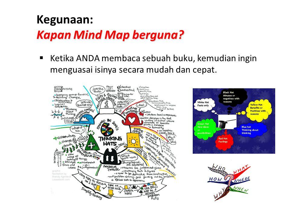 Kapan Mind Map berguna? Kegunaan: Kapan Mind Map berguna?  Ketika ANDA membaca sebuah buku, kemudian ingin menguasai isinya secara mudah dan cepat.