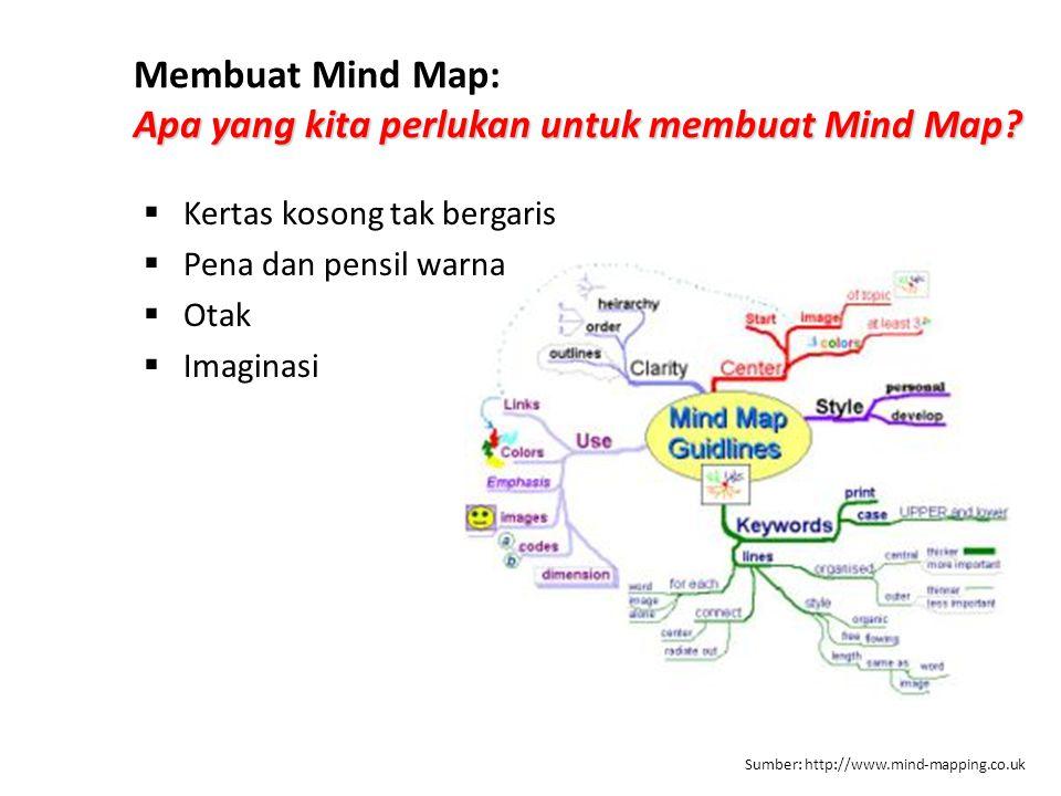 Apa yang kita perlukan untuk membuat Mind Map? Membuat Mind Map: Apa yang kita perlukan untuk membuat Mind Map?  Kertas kosong tak bergaris  Pena da