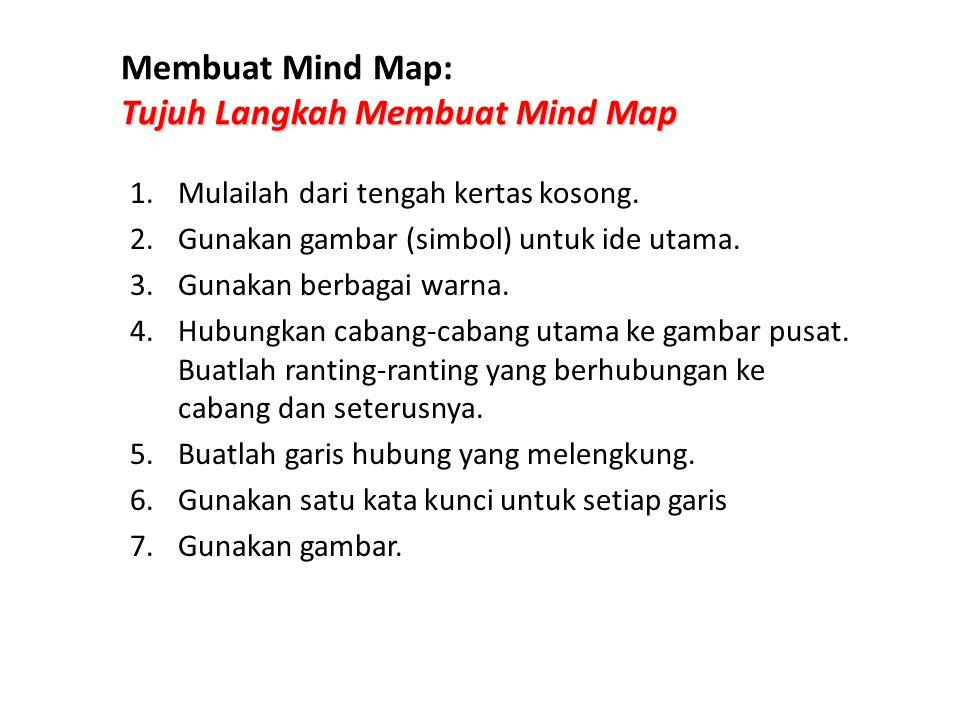 Tujuh Langkah Membuat Mind Map Membuat Mind Map: Tujuh Langkah Membuat Mind Map 1.Mulailah dari tengah kertas kosong. 2.Gunakan gambar (simbol) untuk