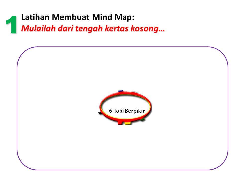 Mulailah dari tengah kertas kosong… Latihan Membuat Mind Map: Mulailah dari tengah kertas kosong… 6 Topi Berpikir 1