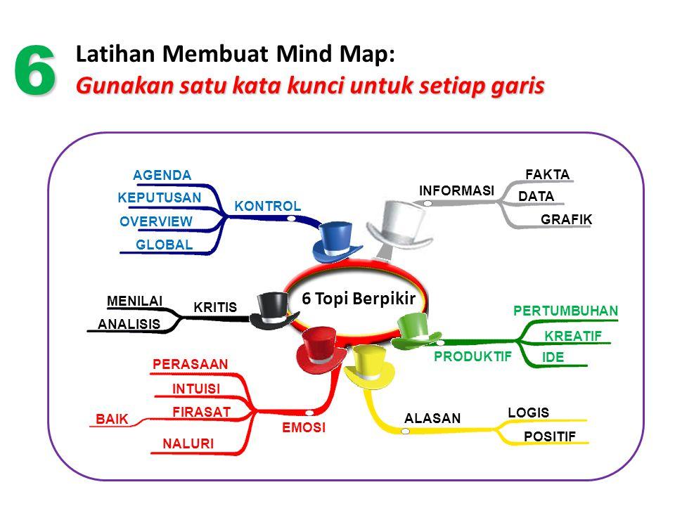 Gunakan satu kata kunci untuk setiap garis Latihan Membuat Mind Map: Gunakan satu kata kunci untuk setiap garis 6 Topi Berpikir 6 INFORMASI FAKTA DATA