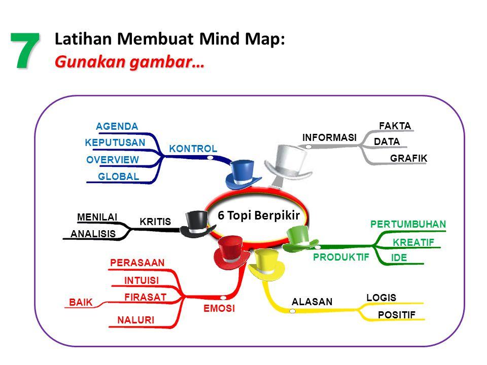 Gunakan gambar… Latihan Membuat Mind Map: Gunakan gambar… 6 Topi Berpikir 7 INFORMASI FAKTA DATA GRAFIK PRODUKTIF PERTUMBUHAN KREATIF IDE ALASAN LOGIS
