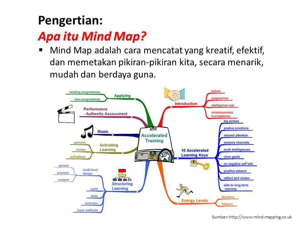 Apa itu Mind Map? Pengertian: Apa itu Mind Map?  Mind Map adalah cara mencatat yang kreatif, efektif, dan memetakan pikiran-pikiran kita, secara mena