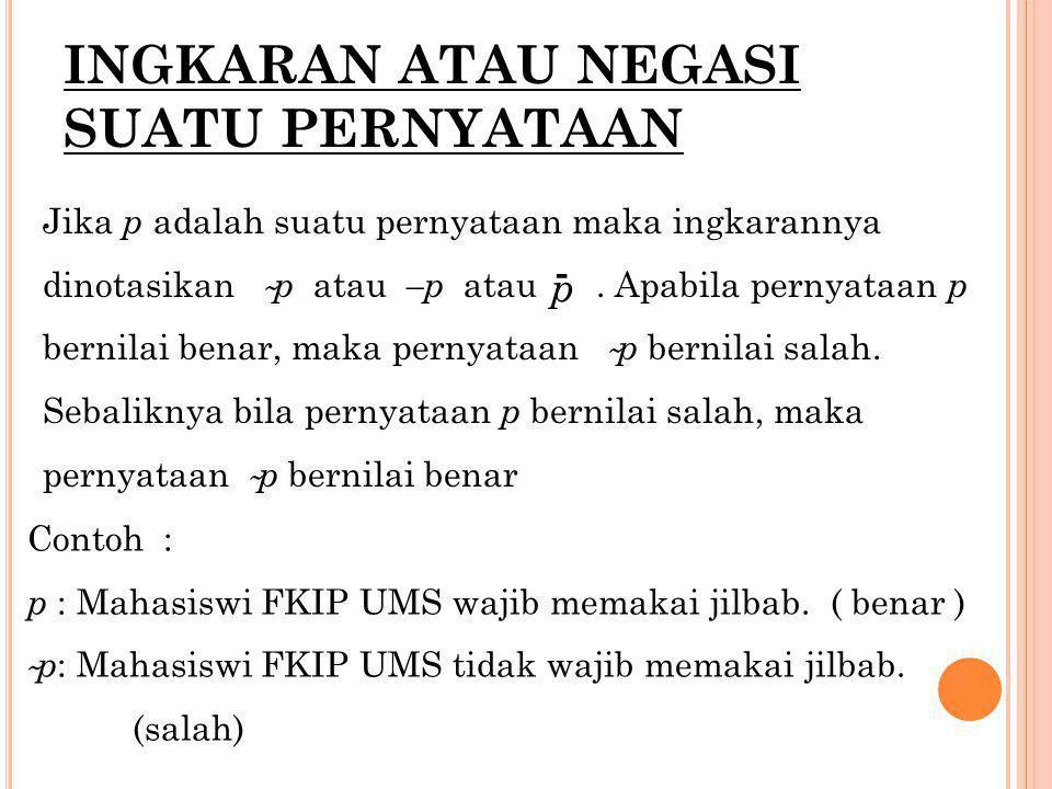 PERNYATAAN MAJEMUK 1.Proposisi Tunggal q : Saya tidak tinggal di Bandung.
