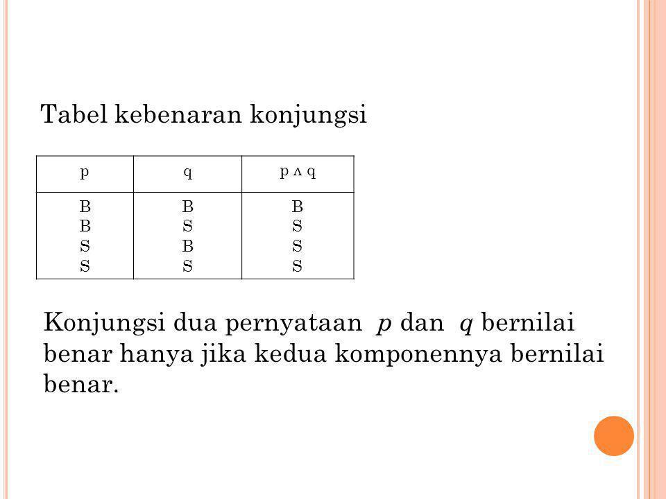 DISJUNGSI Jika pernyataan p dan q dihubungkan dengan kata hubung atau maka pernyataan p dan q disebut disjungsi , yang di notasikan sebagai p v q.