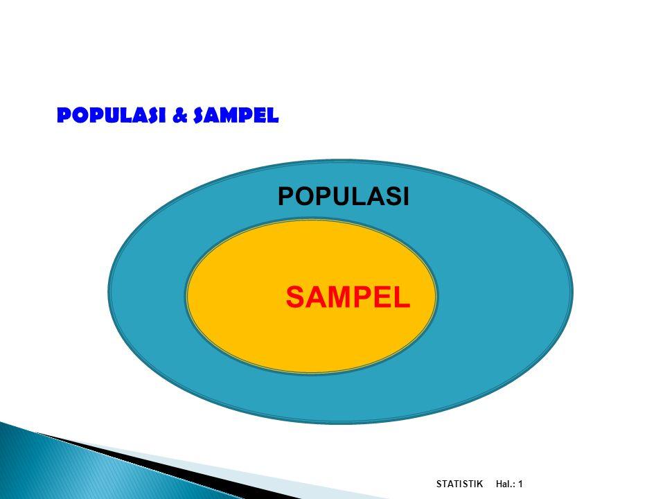 Hal.: 1STATISTIK POPULASI SAMPEL POPULASI & SAMPEL PENGERTIAN STATISTIK