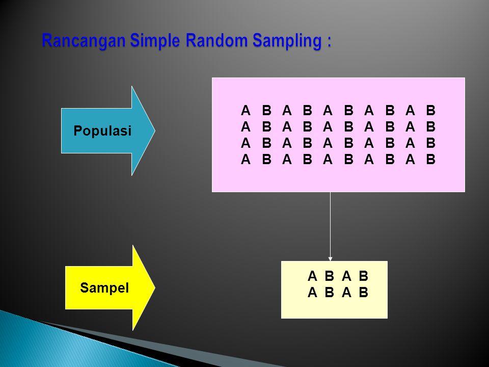 Populasi Sampel A B A B A B A B A B A B