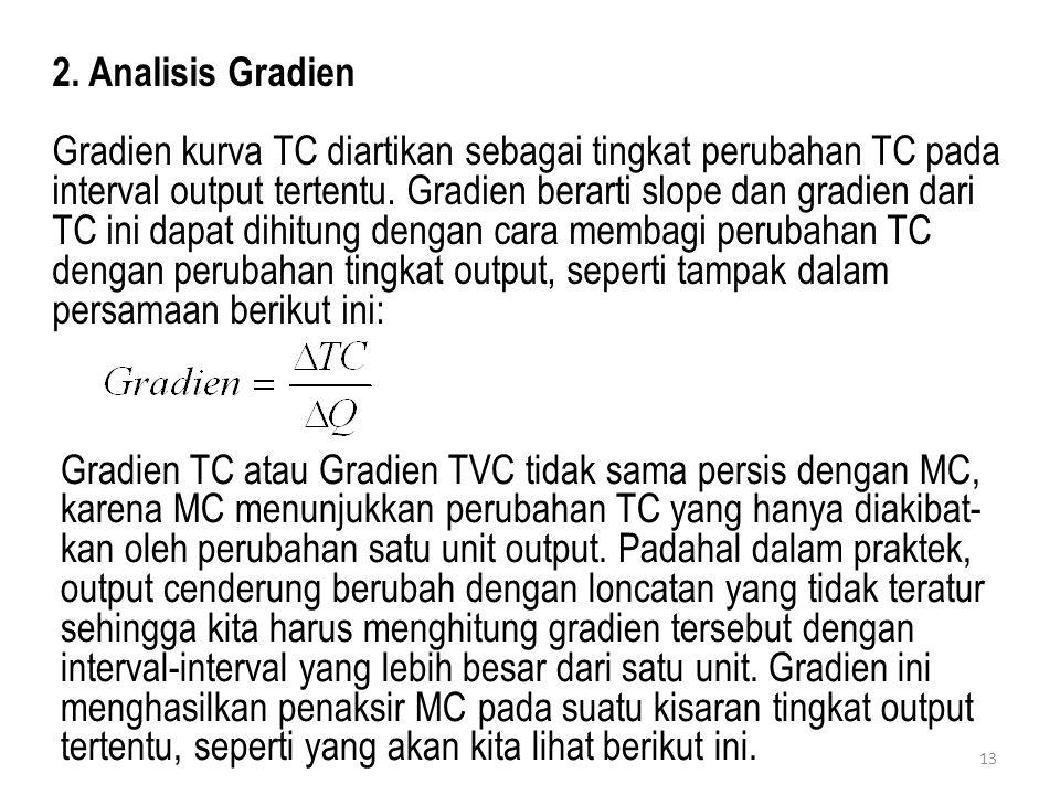 2. Analisis Gradien Gradien kurva TC diartikan sebagai tingkat perubahan TC pada interval output tertentu. Gradien berarti slope dan gradien dari TC i