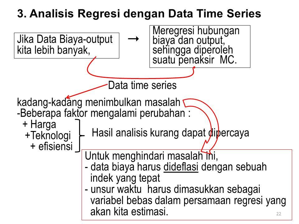 Jika Data Biaya-output kita lebih banyak, Meregresi hubungan biaya dan output, sehingga diperoleh suatu penaksir MC. 22  Data time series kadang-kada