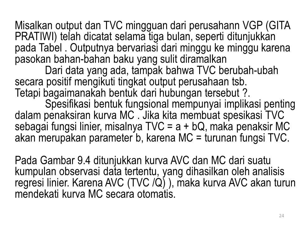 Misalkan output dan TVC mingguan dari perusahann VGP (GITA PRATIWI) telah dicatat selama tiga bulan, seperti ditunjukkan pada Tabel. Outputnya bervari