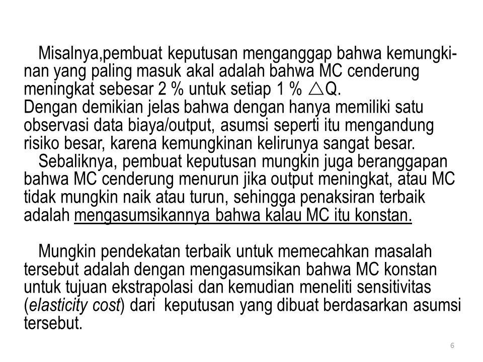 27 Q AVC TVC Kisaran Observasi Data TVC = a + bQ + cQ 2 Q MC = b + 2cQ AVC = a / Q + b + cQ * * * * * * * * * * * * * * Gambar 9.5 Fungsi TVC Kuadratik