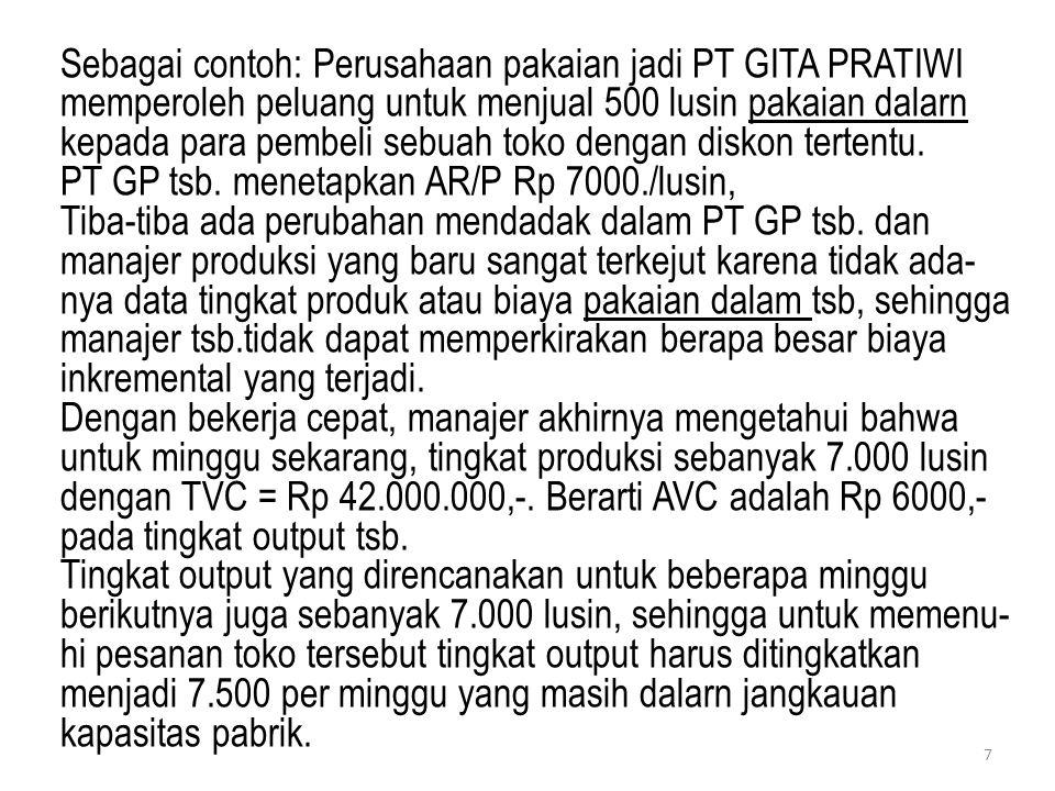 Sebagai contoh: Perusahaan pakaian jadi PT GITA PRATIWI memperoleh peluang untuk menjual 500 lusin pakaian dalarn kepada para pembeli sebuah toko deng