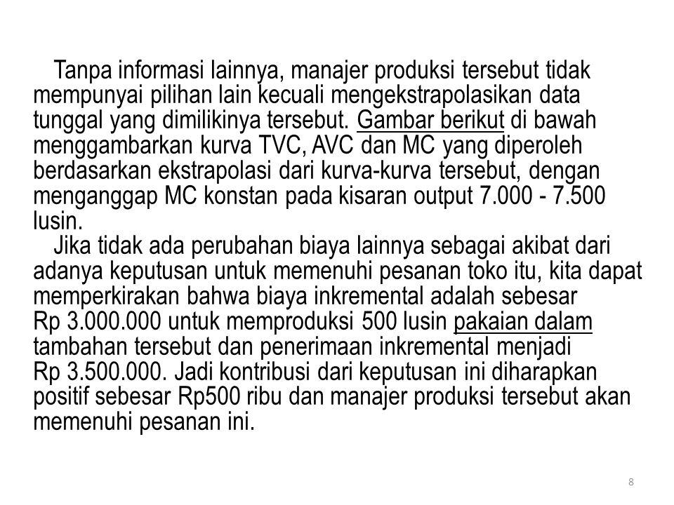 Penerimaan Inkremntal (tambahan) = 500 lusin x Rp 7000 = Rp 3.500.000 Jumlah produksi = 7000 lusin TVC sebesar Rp 42.000.000,- AVC = Rp 42.000.000 : 7000 lusin = Rp 6.000 Tingkat Otuput mingu-minggu berikutnya direncanakan 7000 lusin/ minggu Untuk memenuhi pesanan toko, tingkat output harus 7500 lusin/minggu Tanpa informasi yang lengkap maka peusahaan mengekstrapolasi TVC, AVC dan MC pada kisaran output 7000 – 7500 lusin Perusahaan dapat memperkirakan Biaya Inkremental PD sebesar, 500 x Rp 6000 = Rp 3.000.000 Rp 500.000 Berarti manajer PT.