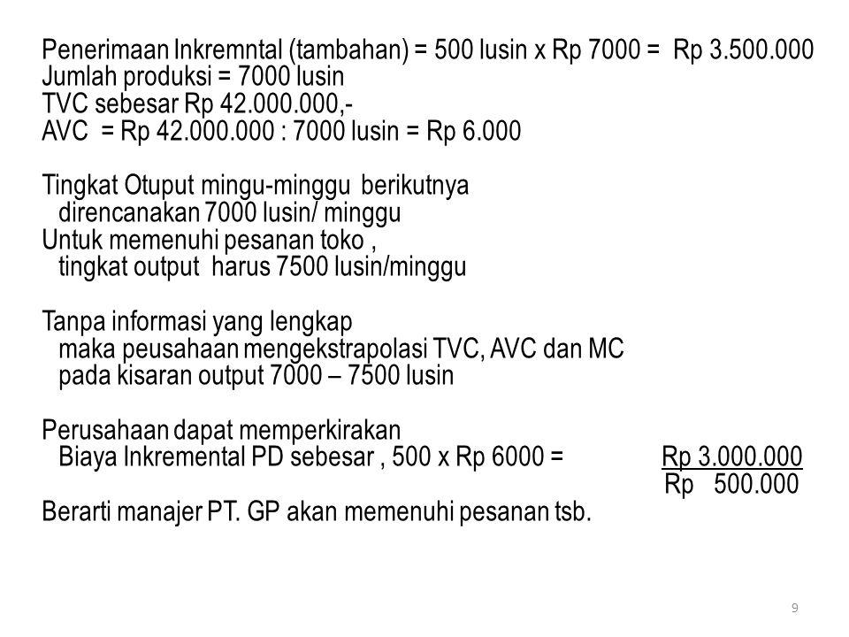 Penerimaan Inkremntal (tambahan) = 500 lusin x Rp 7000 = Rp 3.500.000 Jumlah produksi = 7000 lusin TVC sebesar Rp 42.000.000,- AVC = Rp 42.000.000 : 7