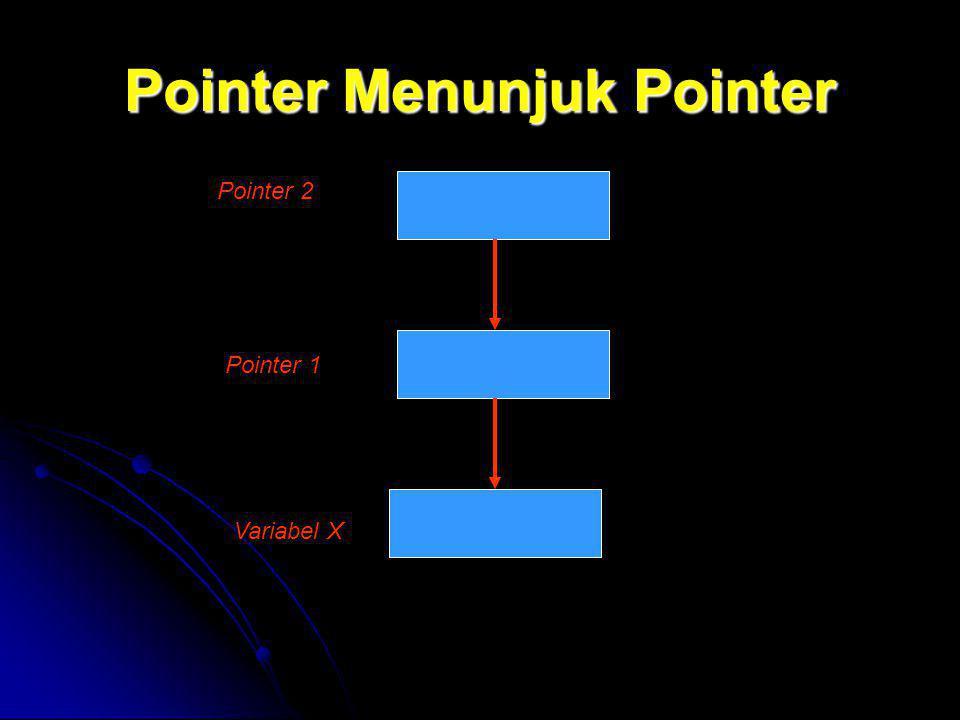 Pointer Menunjuk Pointer Pointer 2 Pointer 1 Variabel X