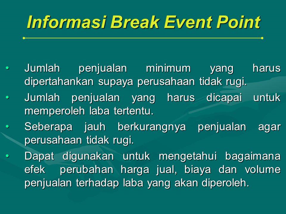 Informasi Break Event Point Jumlah penjualan minimum yang harus dipertahankan supaya perusahaan tidak rugi.Jumlah penjualan minimum yang harus dipertahankan supaya perusahaan tidak rugi.