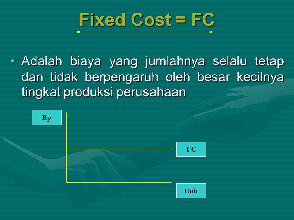 Fixed Cost = FC Adalah biaya yang jumlahnya selalu tetap dan tidak berpengaruh oleh besar kecilnya tingkat produksi perusahaanAdalah biaya yang jumlahnya selalu tetap dan tidak berpengaruh oleh besar kecilnya tingkat produksi perusahaan Unit FC Rp