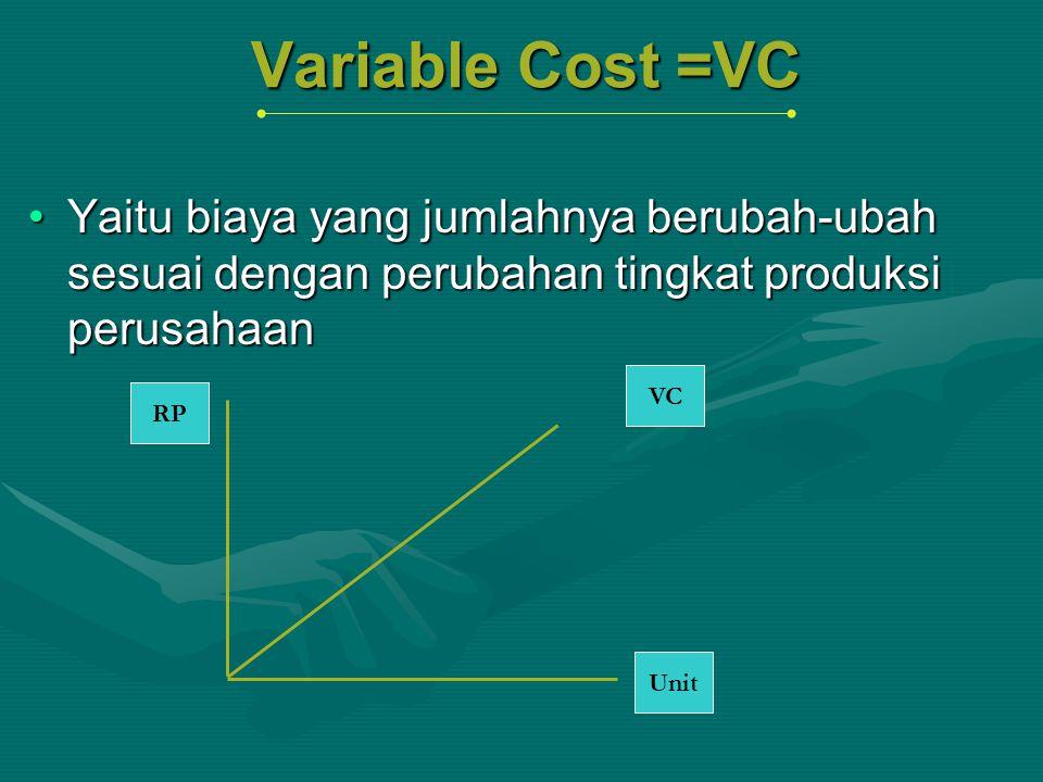 Variable Cost =VC Yaitu biaya yang jumlahnya berubah-ubah sesuai dengan perubahan tingkat produksi perusahaanYaitu biaya yang jumlahnya berubah-ubah s