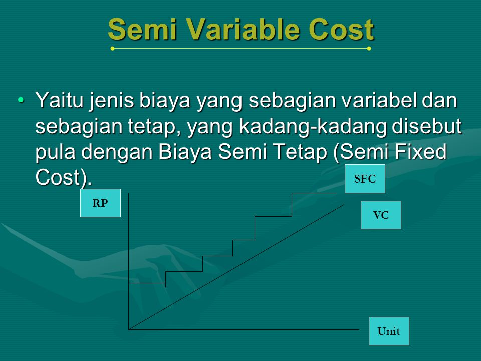 Asumsi-asumsi BEP Biaya dapat dipisahkan dalam biaya tetap dan biaya variabel.Biaya dapat dipisahkan dalam biaya tetap dan biaya variabel.