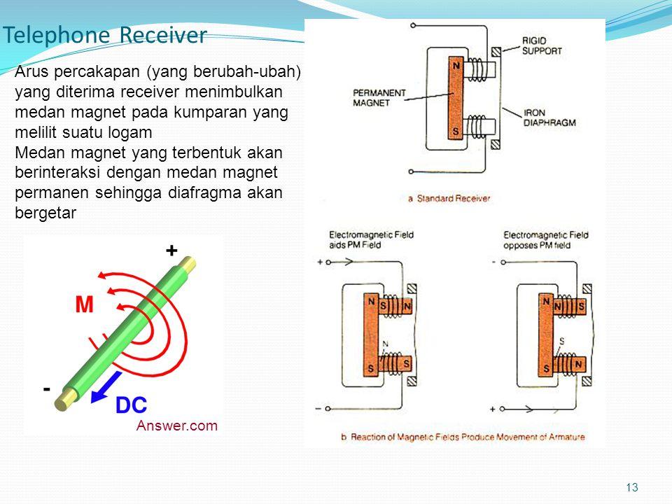 14 Sentral Simplified circuit antara terminal telepon dengan sentral