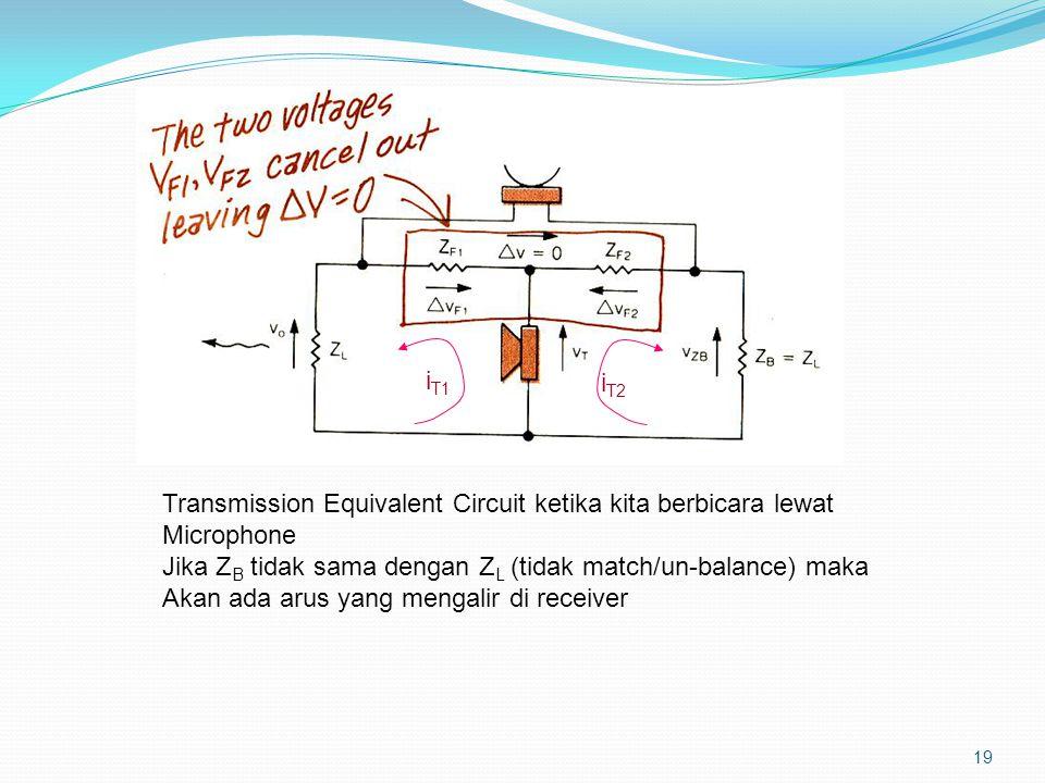 20 Transmission Equivalent Circuit ketika kita mendengarkan yang bicara i R2 i R1