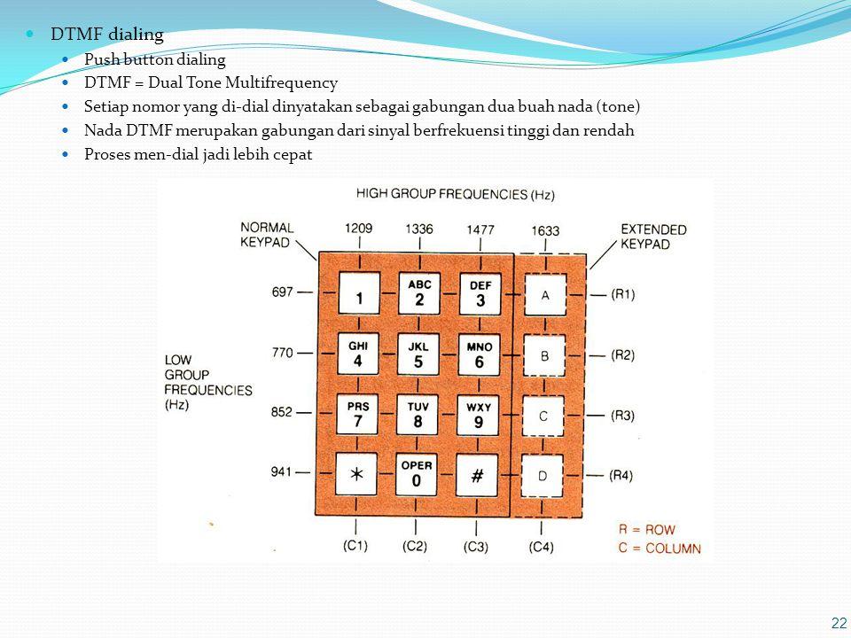 DTMF dialing Push button dialing DTMF = Dual Tone Multifrequency Setiap nomor yang di-dial dinyatakan sebagai gabungan dua buah nada (tone) Nada DTMF merupakan gabungan dari sinyal berfrekuensi tinggi dan rendah Proses men-dial jadi lebih cepat 22