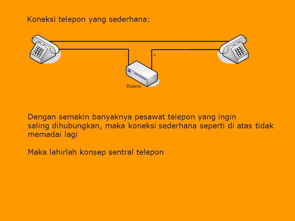 Typical Coper-Based PSTN - Local Loop - Subscriber Loop - Jaringan Lokal Trunk: Saluran yang saling menghubungkan sentral