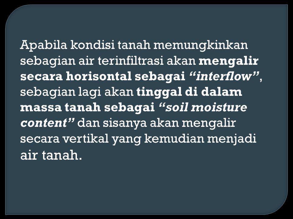 """Apabila kondisi tanah memungkinkan sebagian air terinfiltrasi akan mengalir secara horisontal sebagai """"interflow"""", sebagian lagi akan tinggal di dalam"""