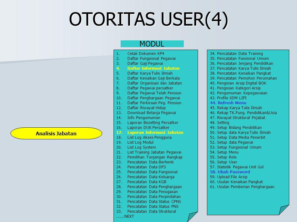 OTORITAS USER(4) 1.Cetak Dokumen KP4 2. Daftar Fungsional Pegawai 3. Daftar Gaji Pegawai 4.Daftar Informasi Jabatan 5.Daftar Karya Tulis Ilmiah 6.Daft