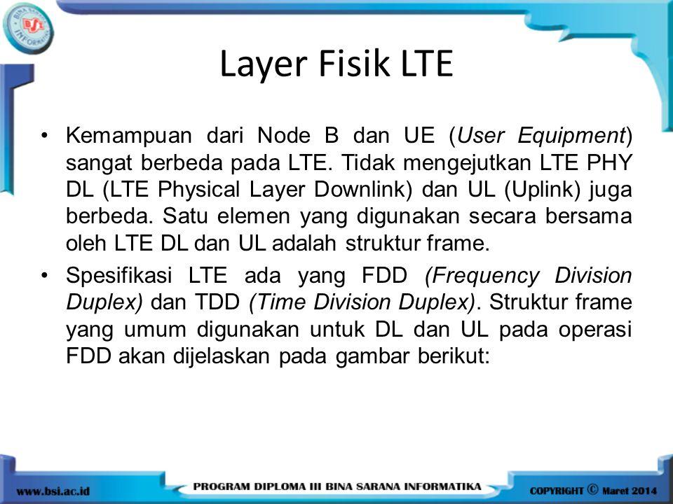Layer Fisik LTE Kemampuan dari Node B dan UE (User Equipment) sangat berbeda pada LTE. Tidak mengejutkan LTE PHY DL (LTE Physical Layer Downlink) dan