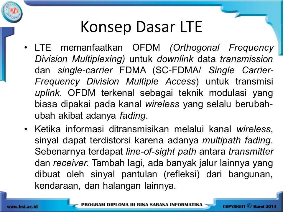 Konsep Dasar LTE LTE memanfaatkan OFDM (Orthogonal Frequency Division Multiplexing) untuk downlink data transmission dan single-carrier FDMA (SC-FDMA/