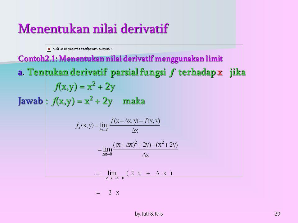 by.tuti & Kris29 Menentukan nilai derivatif Contoh2.1: Menentukan nilai derivatif menggunakan limit a. Tentukan derivatif parsial fungsi f terhadap x