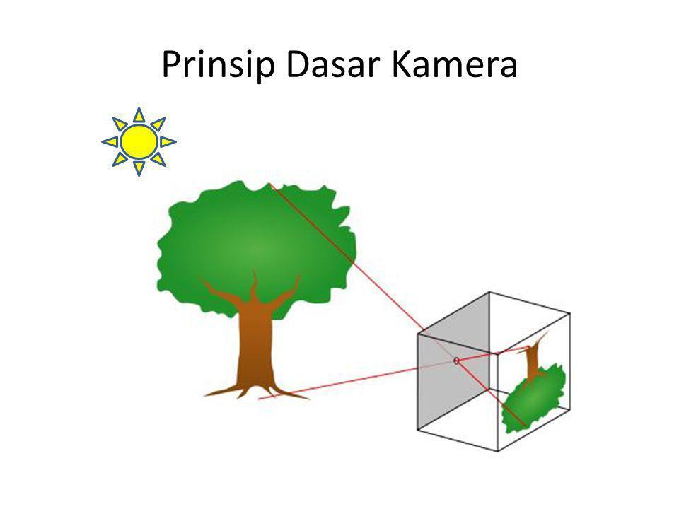 Prinsip Dasar Kamera