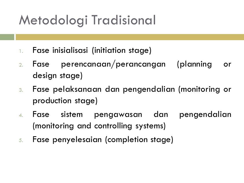 Metodologi Tradisional 1. Fase inisialisasi (initiation stage) 2. Fase perencanaan/perancangan (planning or design stage) 3. Fase pelaksanaan dan peng