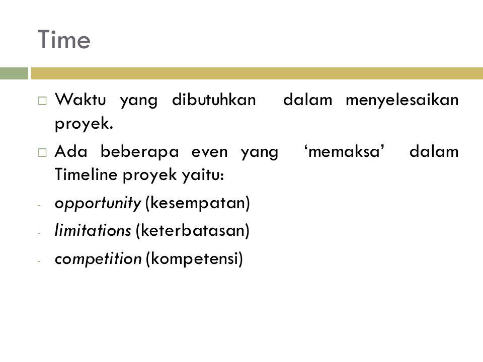 Time  Waktu yang dibutuhkan dalam menyelesaikan proyek.  Ada beberapa even yang 'memaksa' dalam Timeline proyek yaitu: - opportunity (kesempatan) -