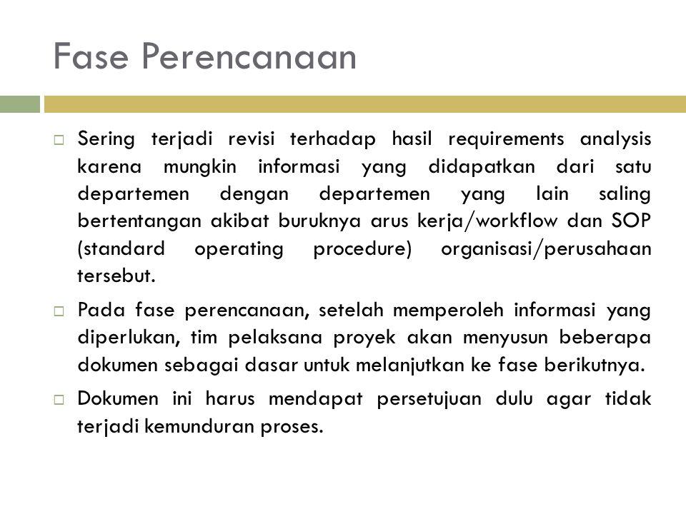 Fase Perencanaan  Sering terjadi revisi terhadap hasil requirements analysis karena mungkin informasi yang didapatkan dari satu departemen dengan dep