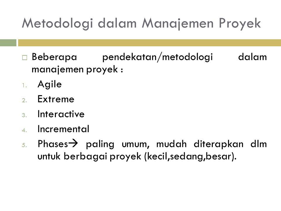 Metodologi dalam Manajemen Proyek  Beberapa pendekatan/metodologi dalam manajemen proyek : 1. Agile 2. Extreme 3. Interactive 4. Incremental 5. Phase
