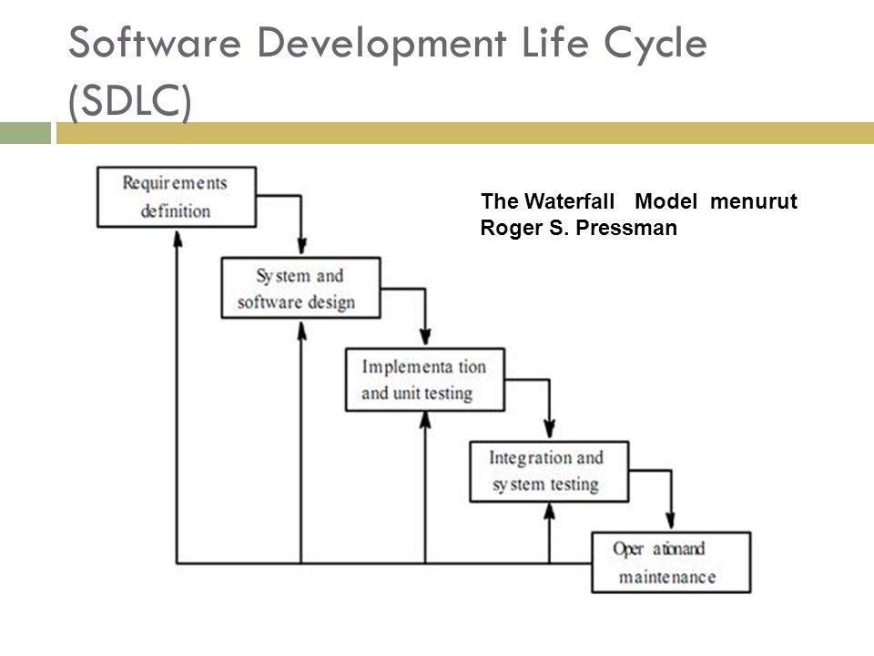 Software Development Life Cycle (SDLC) The Waterfall Model menurut Roger S. Pressman