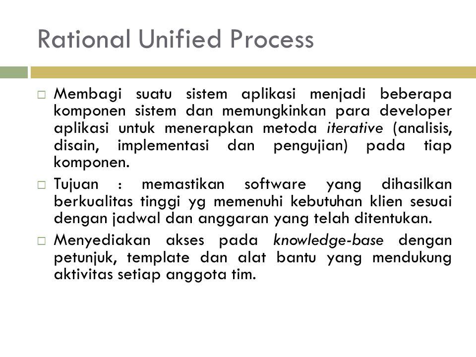 Rational Unified Process  Membagi suatu sistem aplikasi menjadi beberapa komponen sistem dan memungkinkan para developer aplikasi untuk menerapkan metoda iterative (analisis, disain, implementasi dan pengujian) pada tiap komponen.