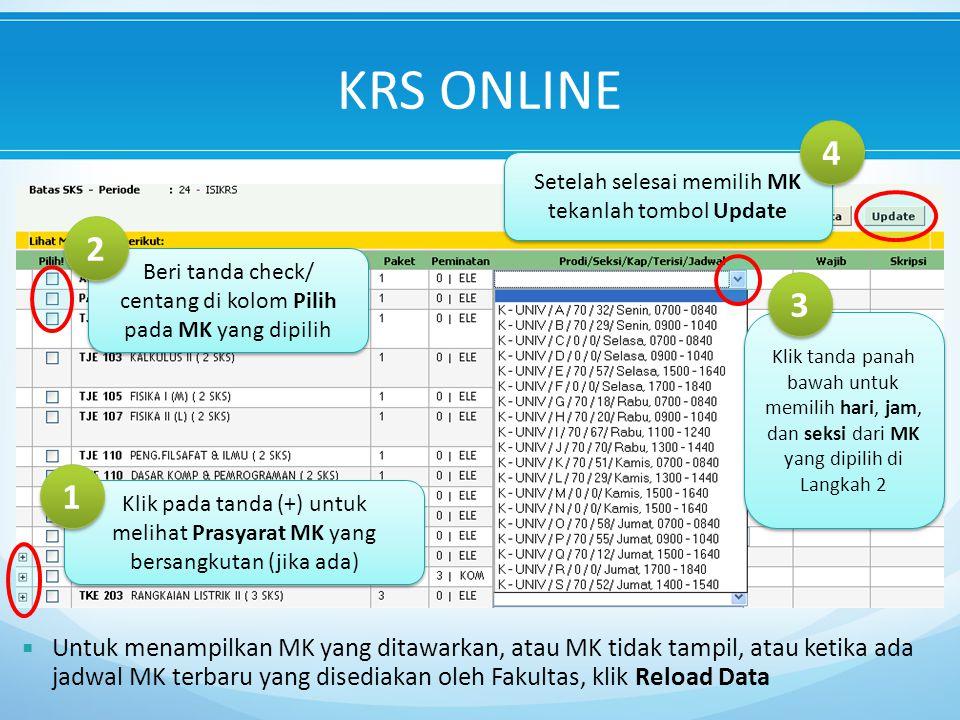 Beri tanda check/ centang di kolom Pilih pada MK yang dipilih Beri tanda check/ centang di kolom Pilih pada MK yang dipilih 2 2 Klik tanda panah bawah untuk memilih hari, jam, dan seksi dari MK yang dipilih di Langkah 2 3 3  Untuk menampilkan MK yang ditawarkan, atau MK tidak tampil, atau ketika ada jadwal MK terbaru yang disediakan oleh Fakultas, klik Reload Data Klik pada tanda (+) untuk melihat Prasyarat MK yang bersangkutan (jika ada) Klik pada tanda (+) untuk melihat Prasyarat MK yang bersangkutan (jika ada) 1 1 Setelah selesai memilih MK tekanlah tombol Update 4 4 KRS ONLINE