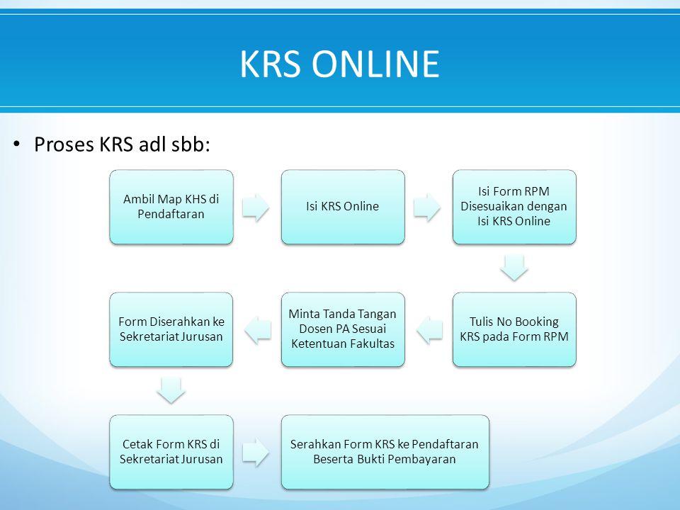 Proses KRS adl sbb: KRS ONLINE Ambil Map KHS di Pendaftaran Isi KRS Online Isi Form RPM Disesuaikan dengan Isi KRS Online Tulis No Booking KRS pada Form RPM Minta Tanda Tangan Dosen PA Sesuai Ketentuan Fakultas Form Diserahkan ke Sekretariat Jurusan Cetak Form KRS di Sekretariat Jurusan Serahkan Form KRS ke Pendaftaran Beserta Bukti Pembayaran