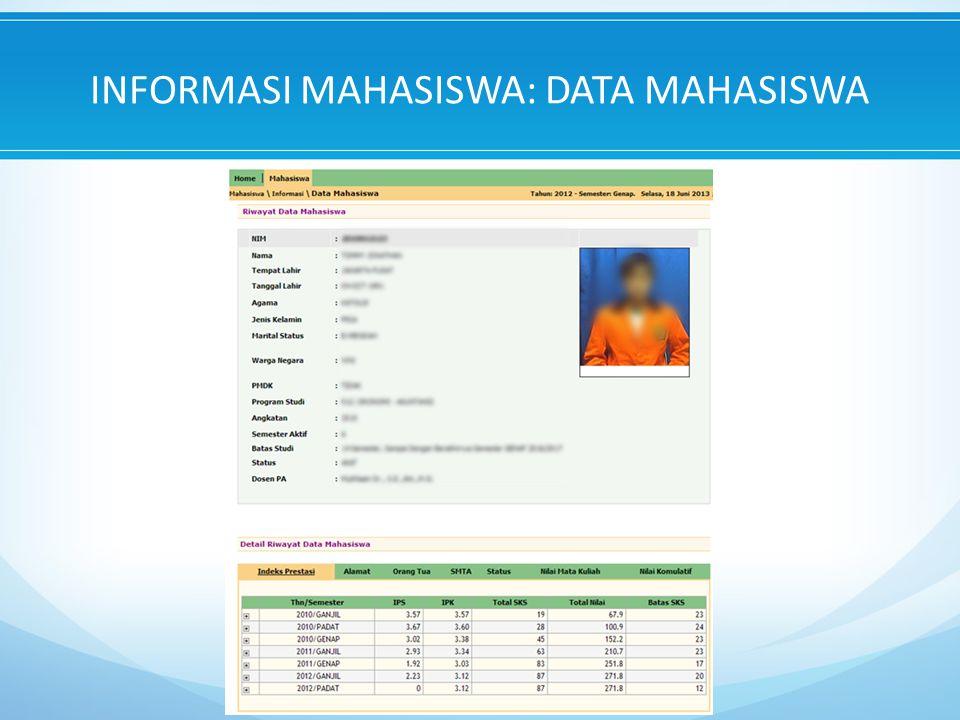 INFORMASI MAHASISWA: DATA MAHASISWA