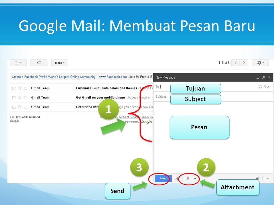 Google Mail: Membuat Pesan Baru Tujuan Subject Pesan 1 1 3 3 Send 2 2 Attachment
