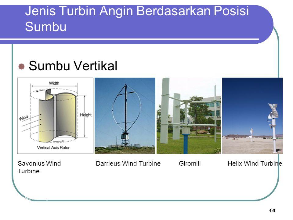 Jenis Turbin Angin Berdasarkan Posisi Sumbu Sumbu Vertikal Darrieus Wind TurbineGiromillSavonius Wind Turbine Helix Wind Turbine www.wikipedia.org/helix www.wikipedia.org/savonius www.wikipedia.org/VAWT 14