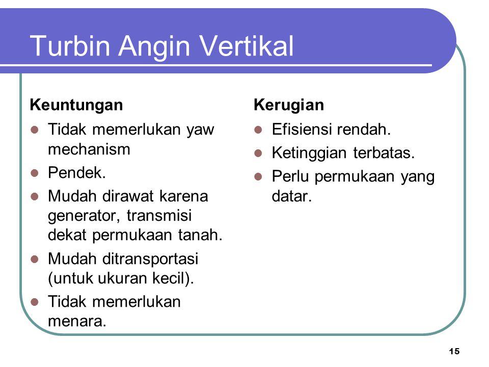 Turbin Angin Vertikal Keuntungan Tidak memerlukan yaw mechanism Pendek.