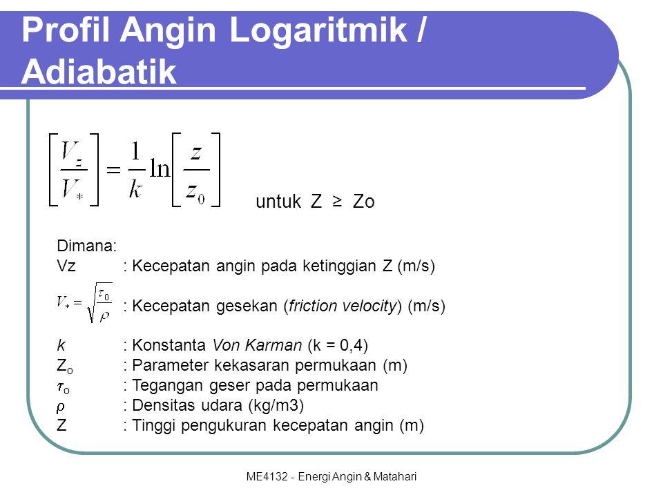ME4132 - Energi Angin & Matahari Profil Angin Logaritmik / Adiabatik untuk Z ≥ Zo Dimana: Vz : Kecepatan angin pada ketinggian Z (m/s) : Kecepatan gesekan (friction velocity) (m/s) k : Konstanta Von Karman (k = 0,4) Z o : Parameter kekasaran permukaan (m)  o : Tegangan geser pada permukaan  : Densitas udara (kg/m3) Z: Tinggi pengukuran kecepatan angin (m)