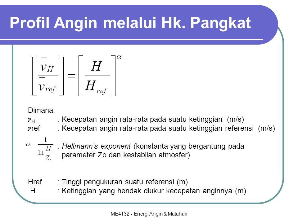 Profil Angin melalui Hk. Pangkat Dimana: H : Kecepatan angin rata-rata pada suatu ketinggian (m/s) ref: Kecepatan angin rata-rata pada suatu ketinggia