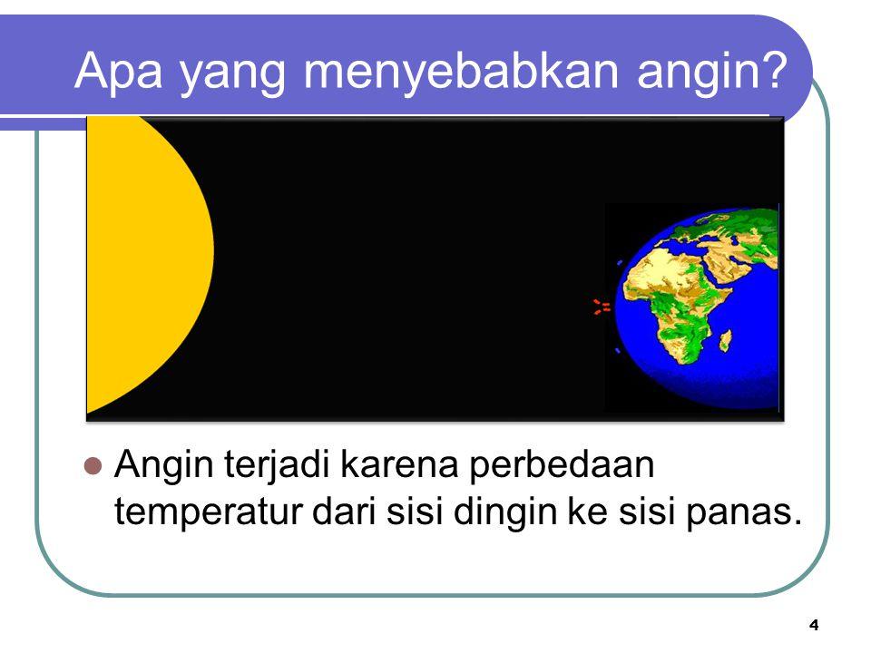 Apa yang menyebabkan angin? Angin terjadi karena perbedaan temperatur dari sisi dingin ke sisi panas. Conversion Energy Presentation, Group 12 2007 4