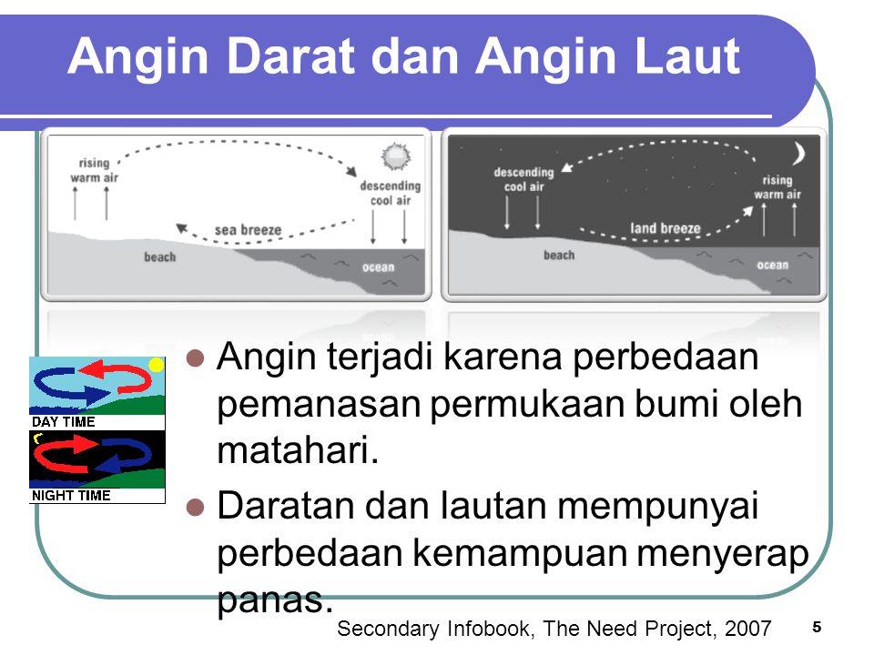 Angin Darat dan Angin Laut Angin terjadi karena perbedaan pemanasan permukaan bumi oleh matahari. Daratan dan lautan mempunyai perbedaan kemampuan men